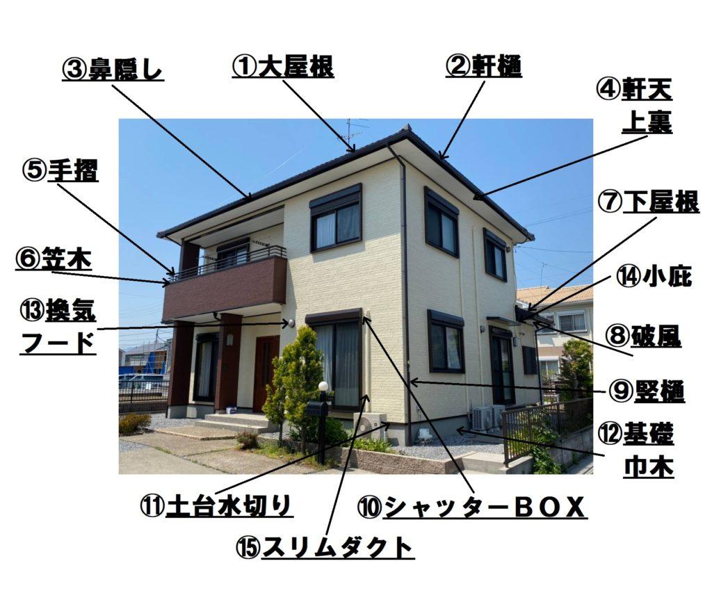 住宅の名称 画像